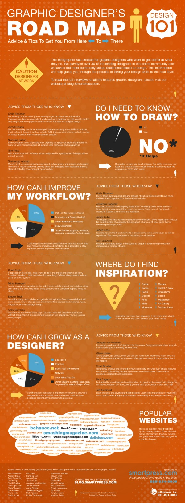 infographics for graphic designers scaled
